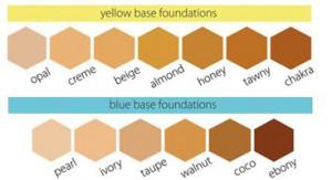 Oxygenetic foundation