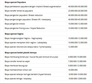 price list bedah plastik